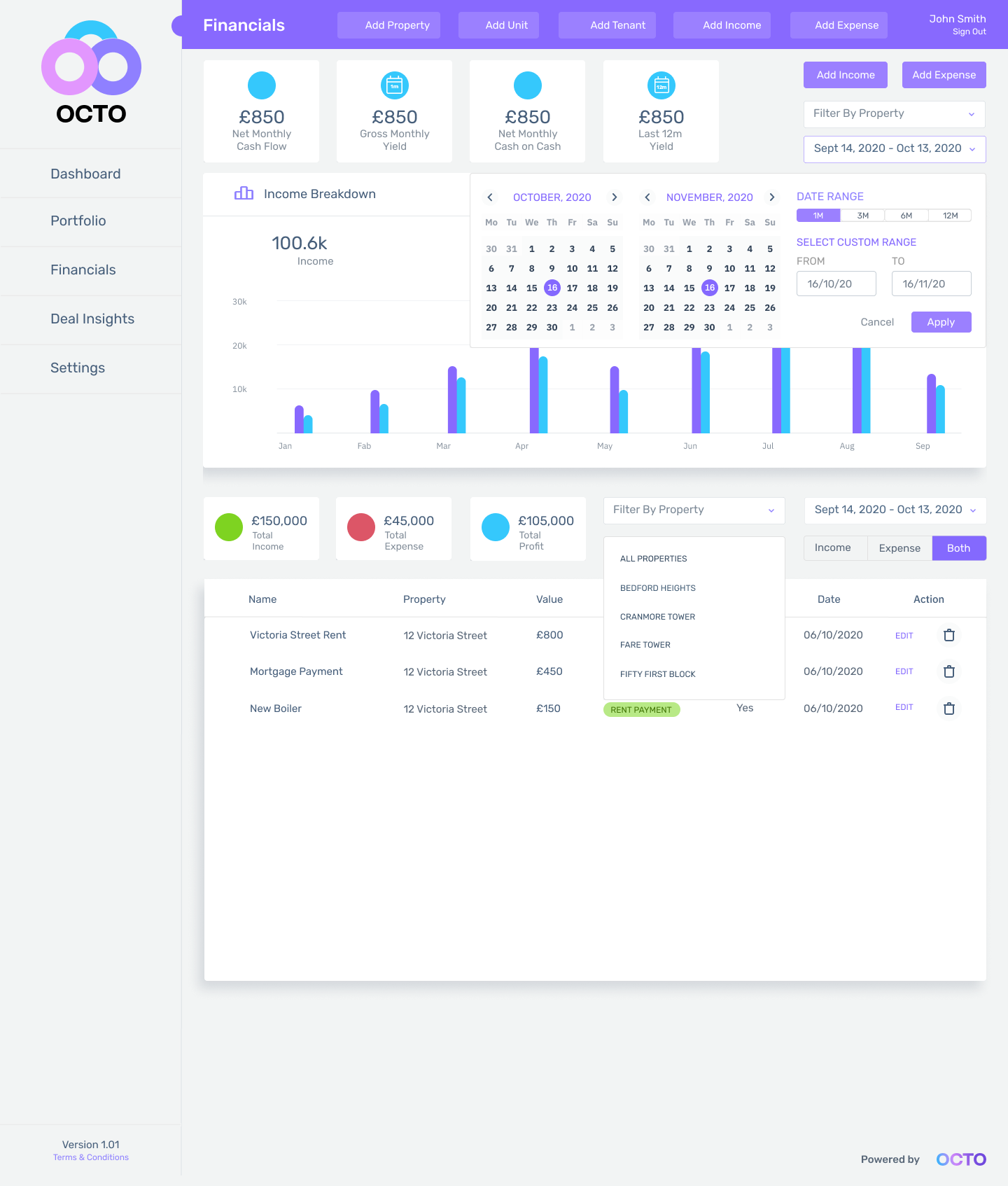 Displaying the financial hub on Octo's free property management platform